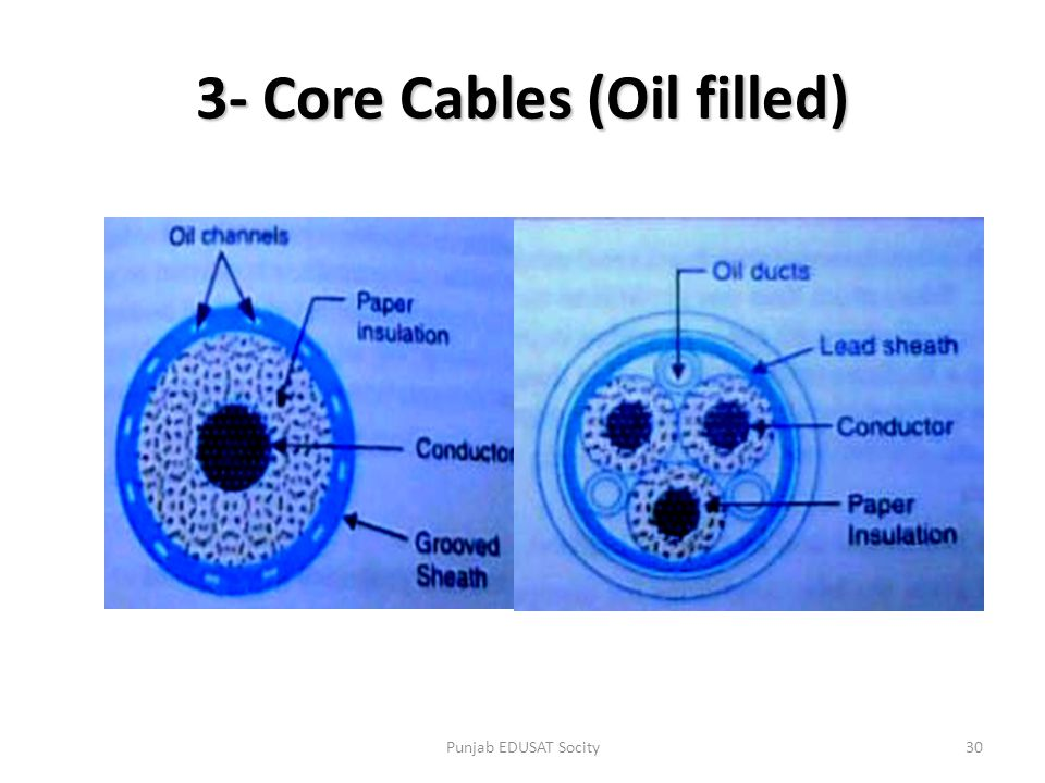 3- Core Cables (Oil filled)