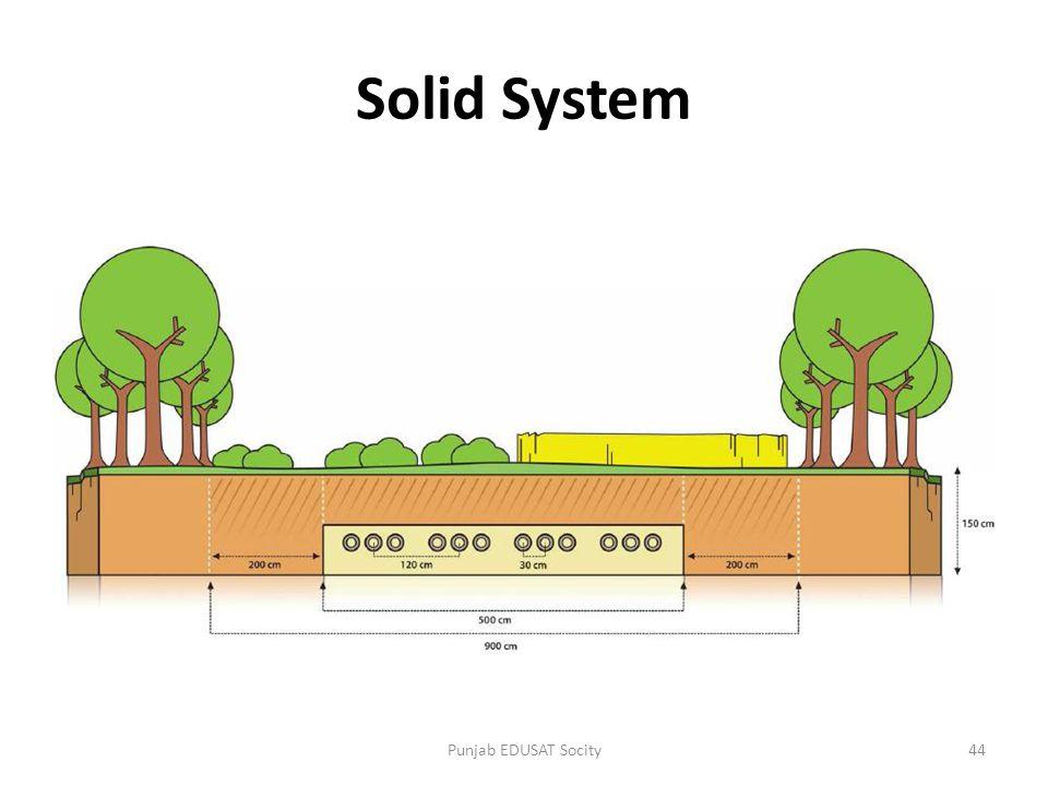 Solid System Punjab EDUSAT Socity