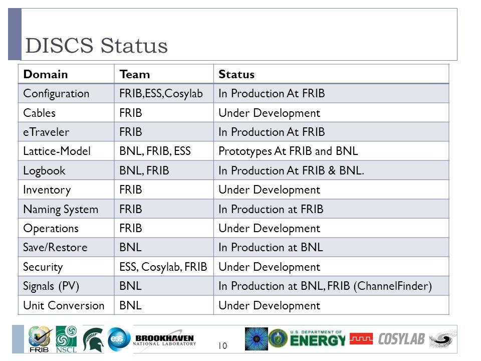 DISCS Status Domain Team Status Configuration FRIB,ESS,Cosylab