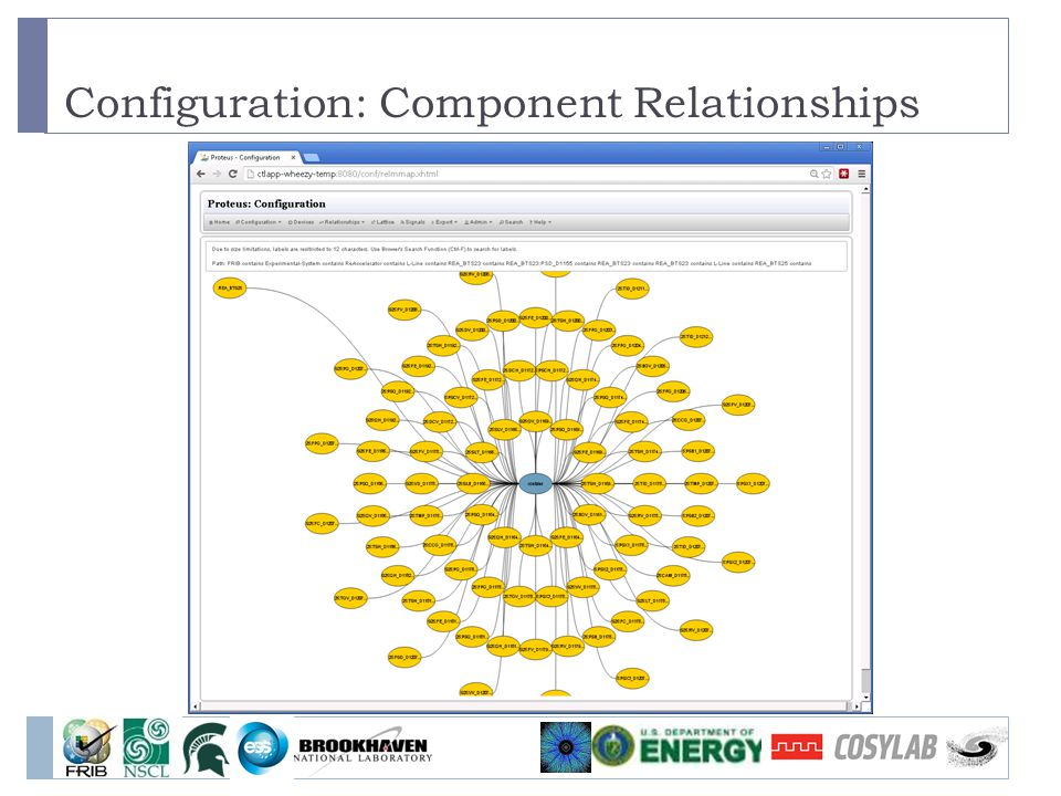 Configuration: Component Relationships