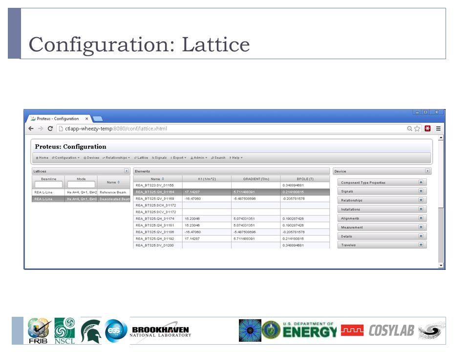 Configuration: Lattice
