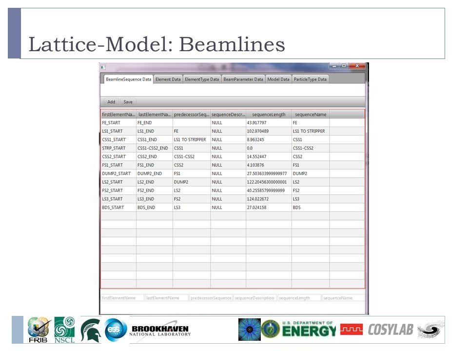 Lattice-Model: Beamlines