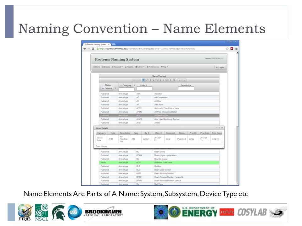 Naming Convention – Name Elements