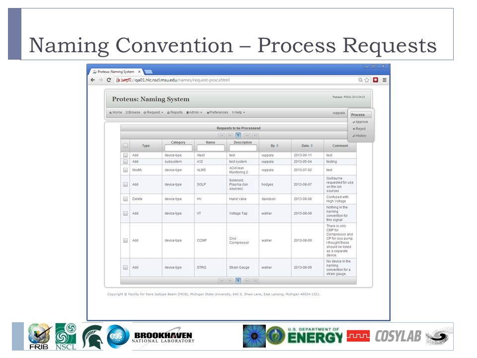 Naming Convention – Process Requests