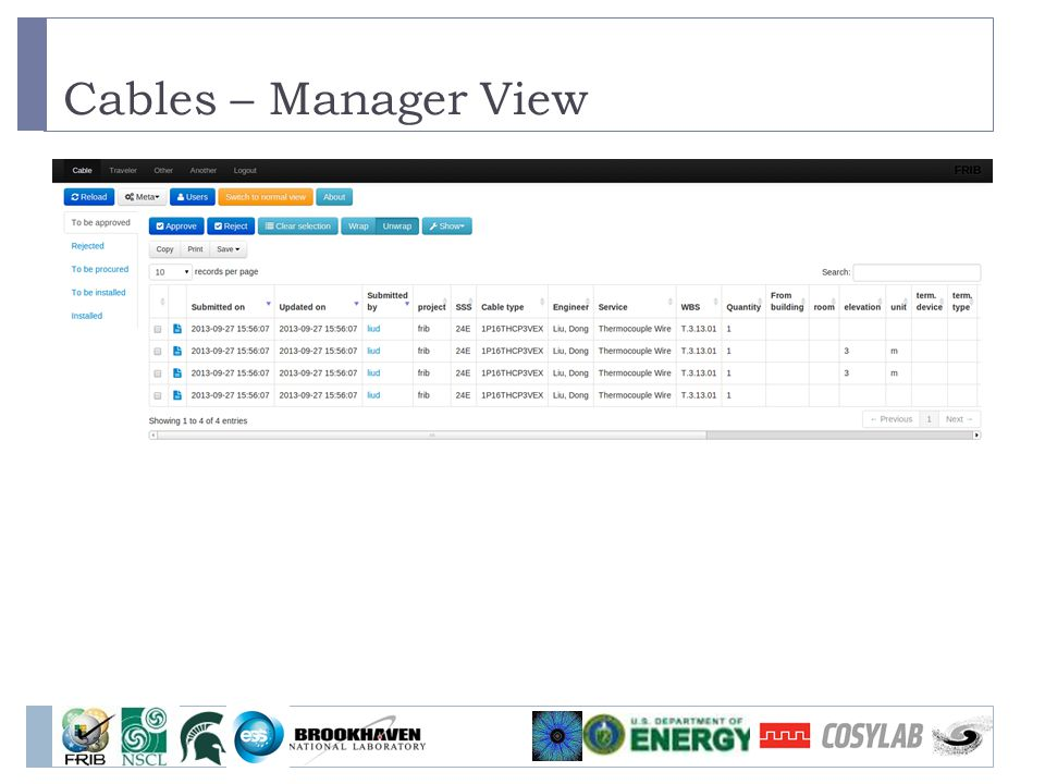 Cables – Manager View