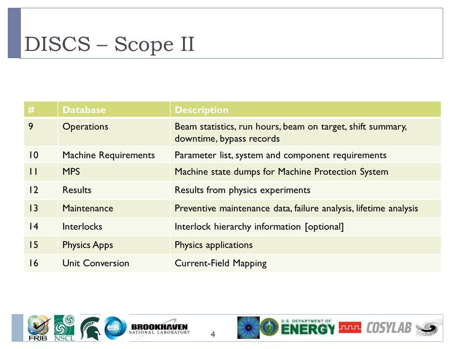 DISCS – Scope II