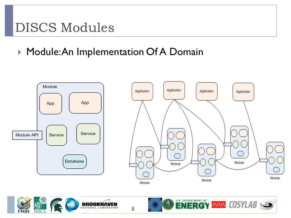 DISCS Modules Module: An Implementation Of A Domain