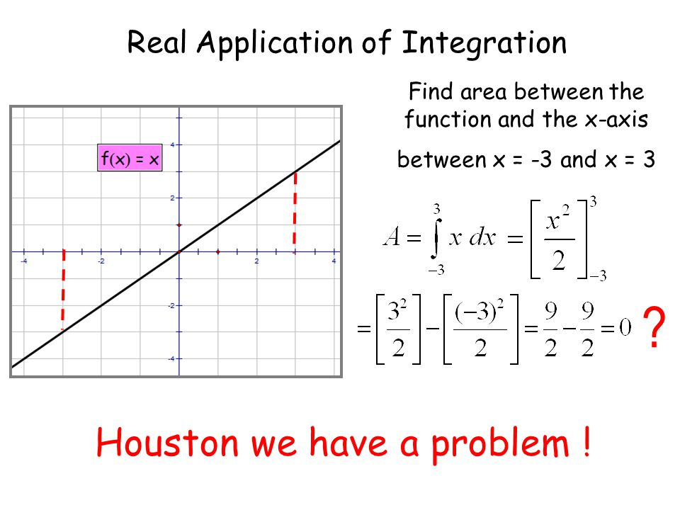 Houston we have a problem ! Real Application of Integration