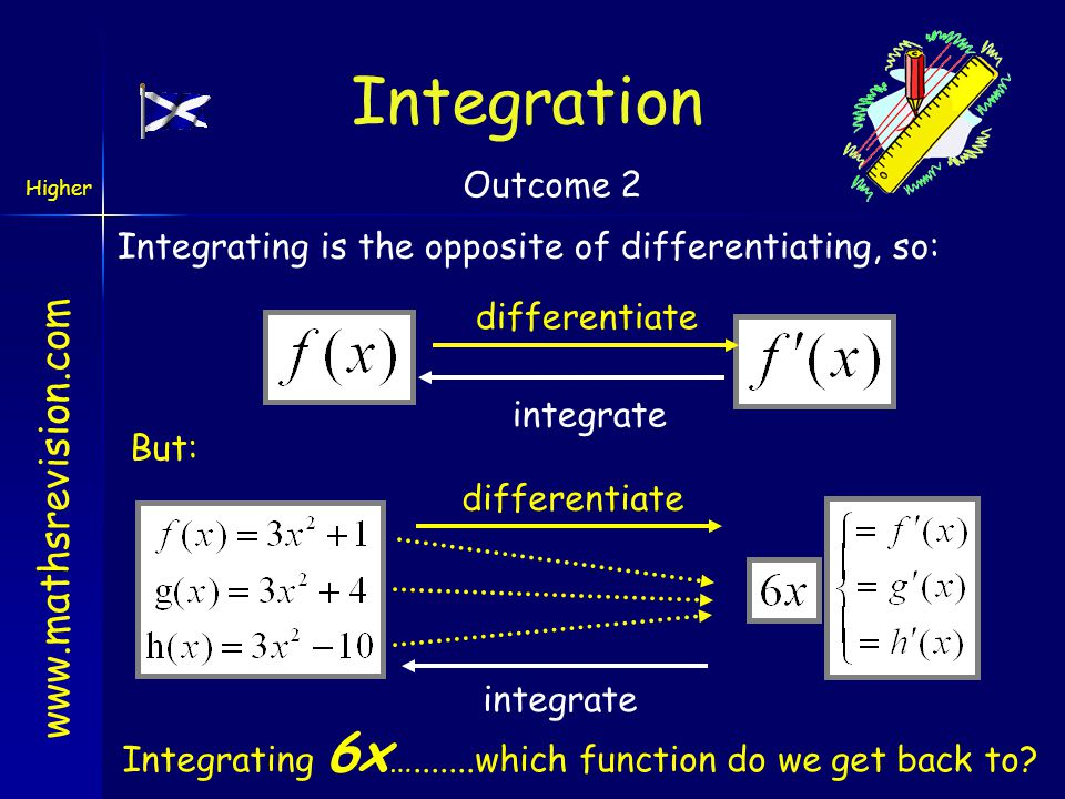 Integration Outcome 2. Integrating is the opposite of differentiating, so: differentiate. integrate.