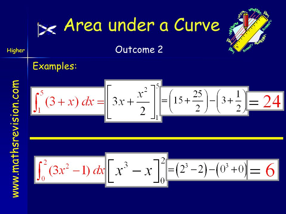 Area under a Curve Outcome 2 Examples: