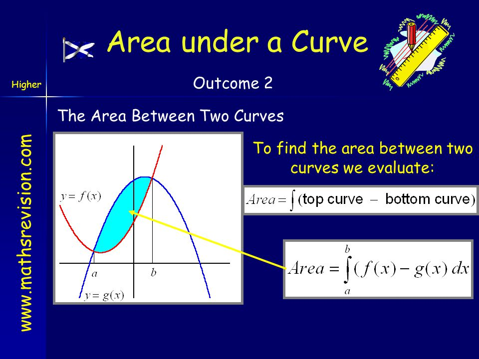 Area under a Curve Outcome 2 The Area Between Two Curves