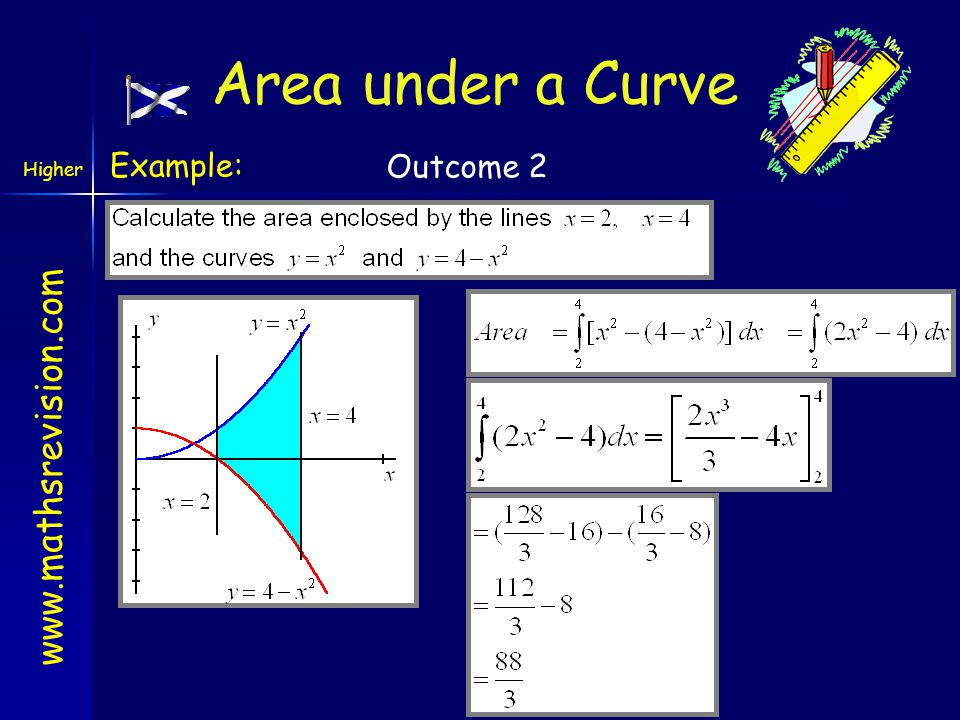 Area under a Curve Example: Outcome 2