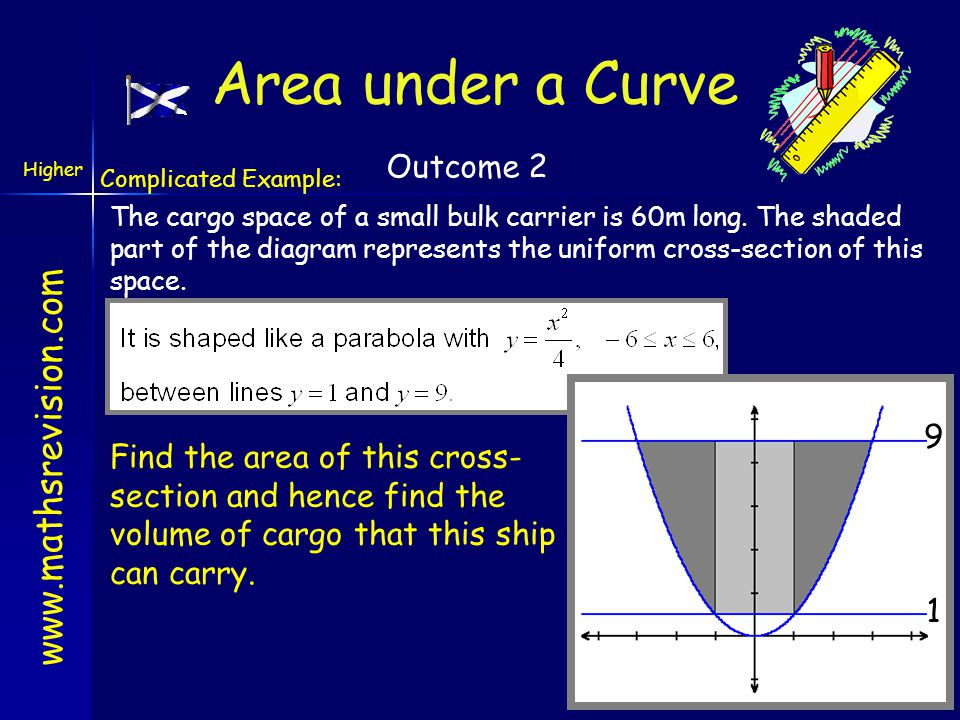 Area under a Curve Outcome 2 9