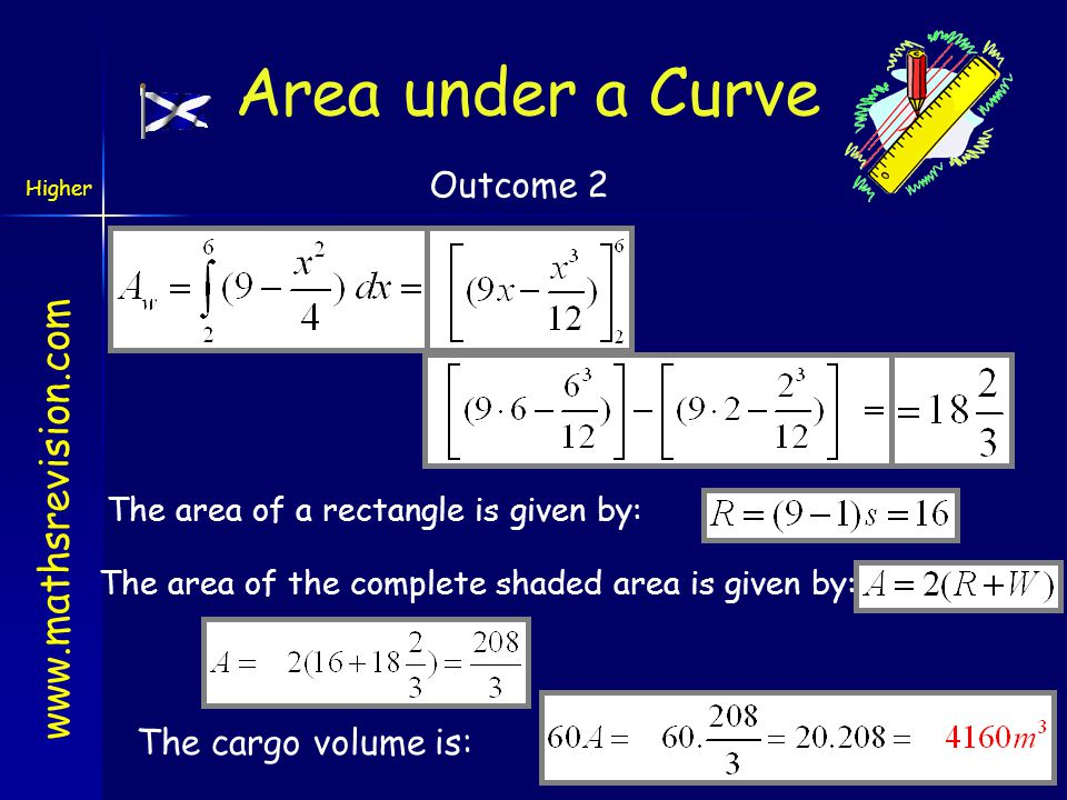 Area under a Curve Outcome 2 The cargo volume is: