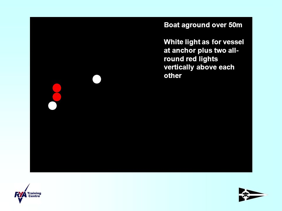 Boat aground over 50m White light as for vessel at anchor plus two all-round red lights vertically above each other.
