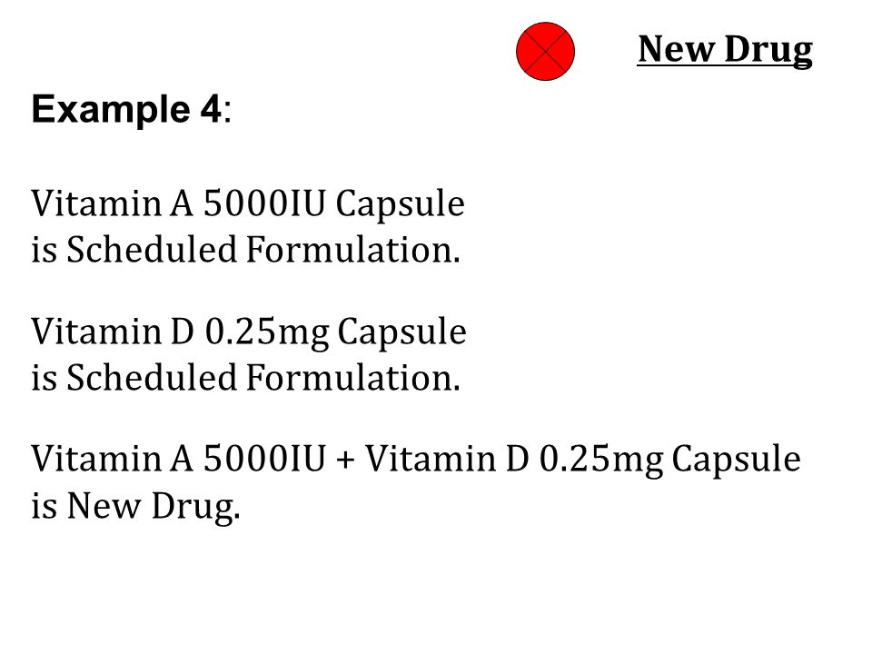 New Drug Example 4: Vitamin A 5000IU Capsule. is Scheduled Formulation. Vitamin D 0.25mg Capsule.