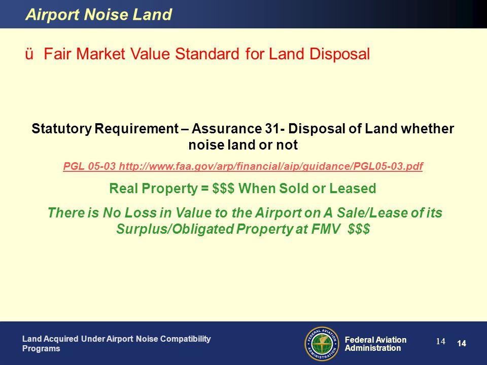 Fair Market Value Standard for Land Disposal