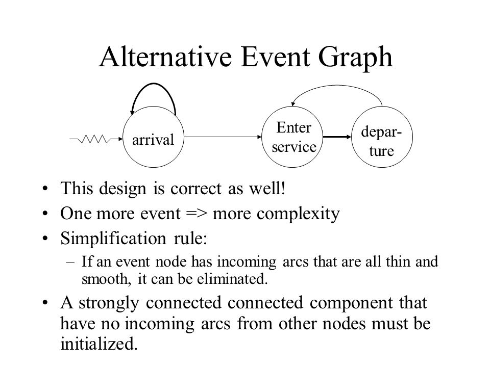 Alternative Event Graph