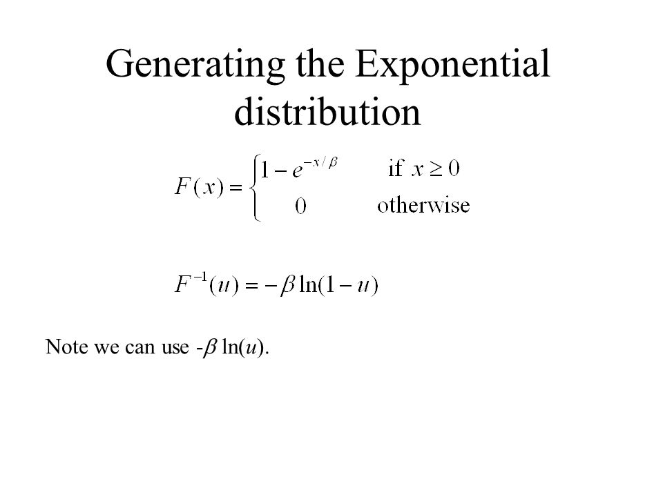 Generating the Exponential distribution