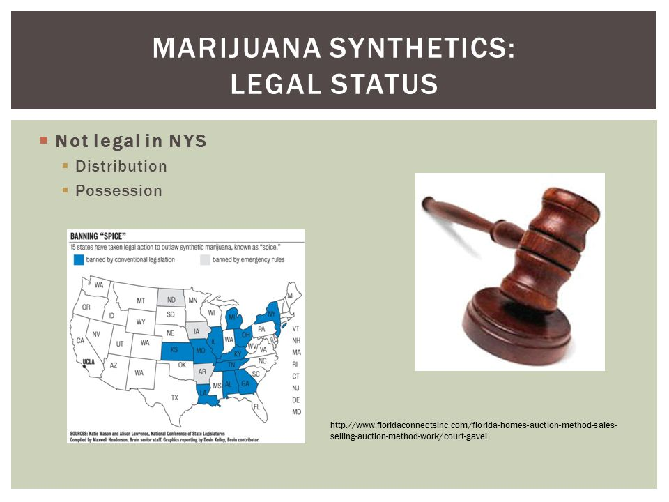 Marijuana synthetics: Legal Status