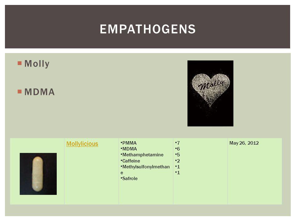 Empathogens Molly MDMA Mollylicious PMMA MDMA Methamphetamine Caffeine