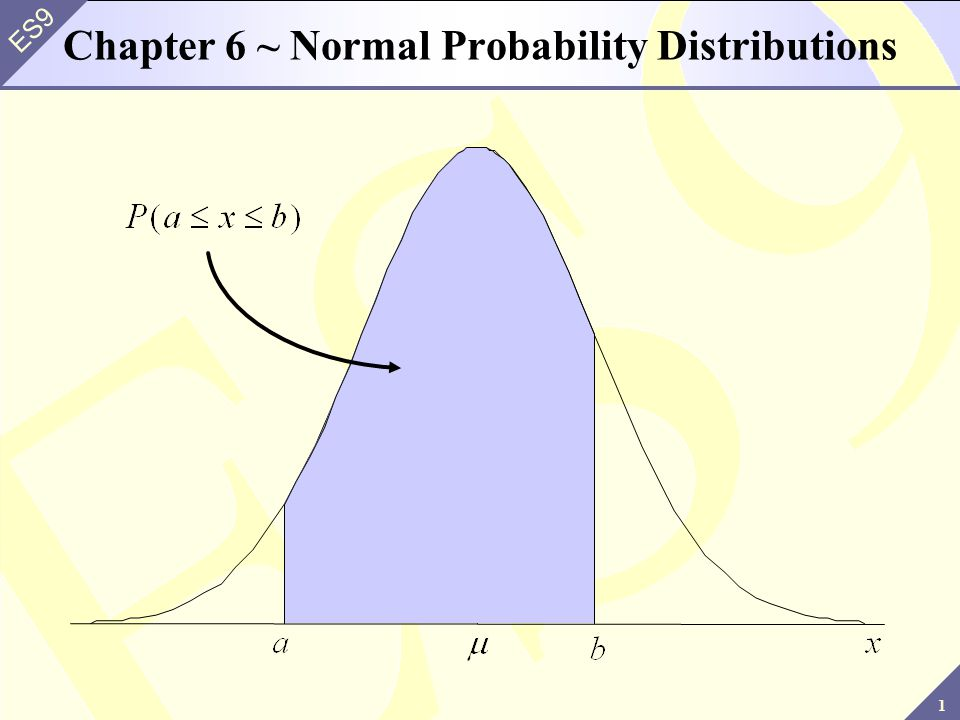 Chapter 6 ~ Normal Probability Distributions
