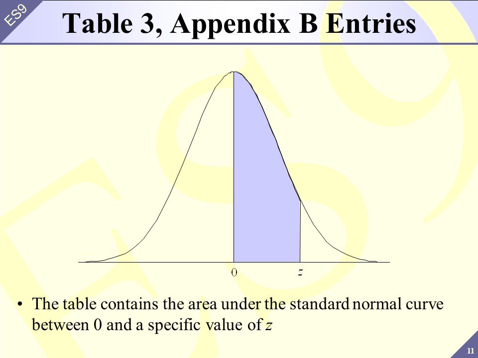 Table 3, Appendix B Entries