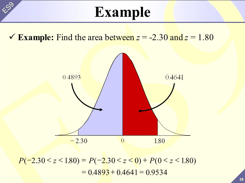 Example Example: Find the area between z = -2.30 and z = 1.80 P z ( .