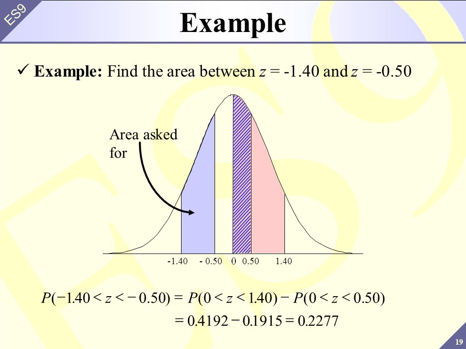 Example Example: Find the area between z = -1.40 and z = -0.50