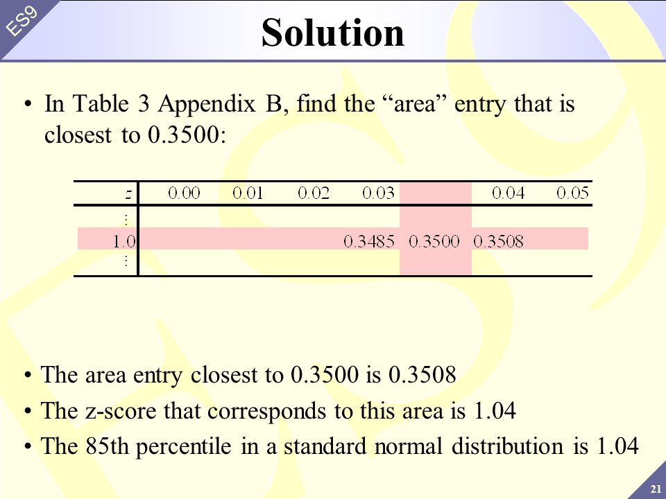 Solution In Table 3 Appendix B, find the area entry that is closest to 0.3500: . . The area entry closest to 0.3500 is 0.3508.