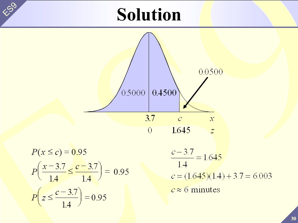 Solution P x c z ( ) 0. . £ = - æ è ç ö ø ÷ 95 3 7 1 4