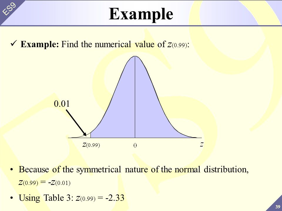 Example Example: Find the numerical value of z(0.99): 0.01 z(0.99)