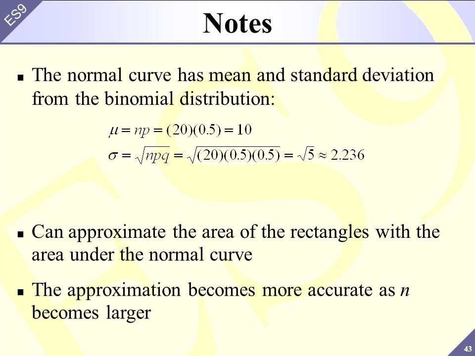 Notes The normal curve has mean and standard deviation from the binomial distribution:
