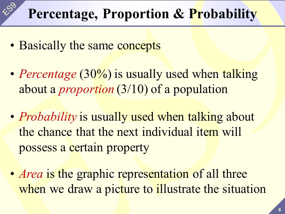 Percentage, Proportion & Probability