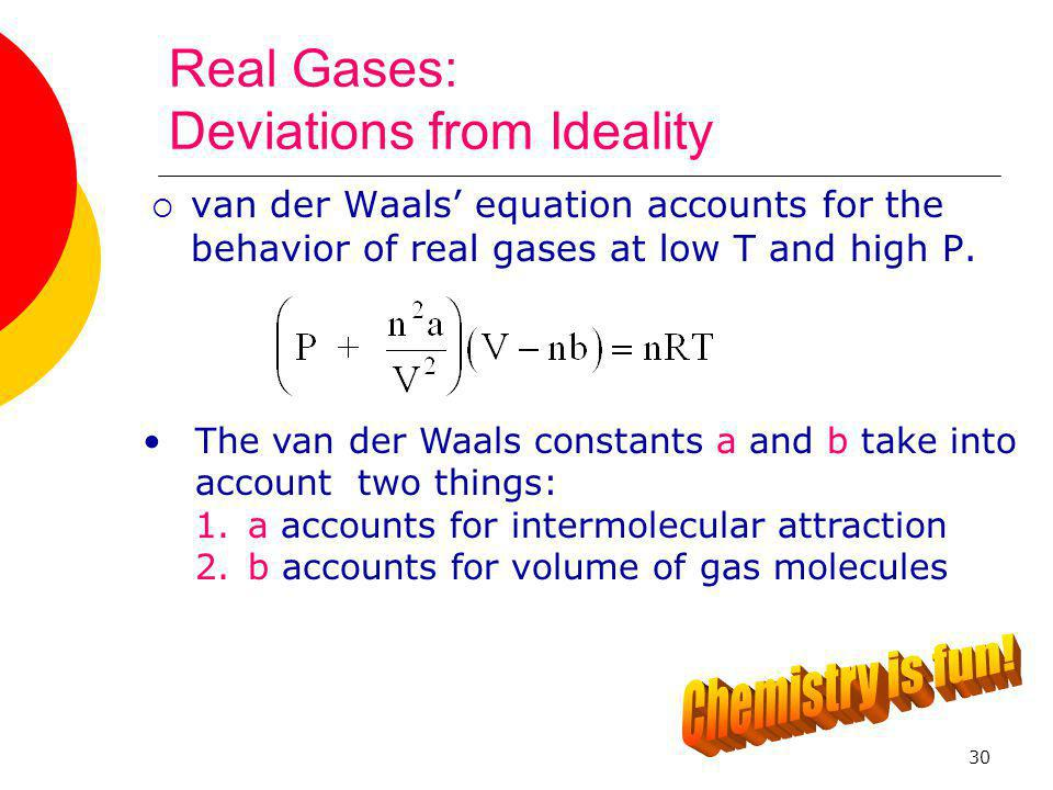 Real Gases: Deviations from Ideality