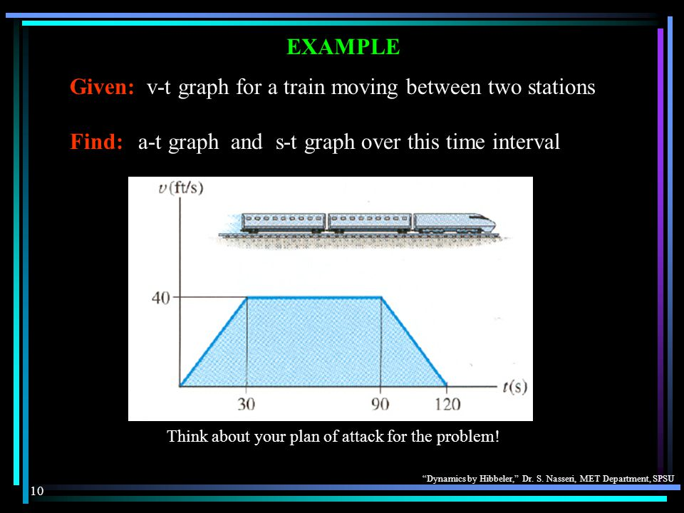 Given: v-t graph for a train moving between two stations