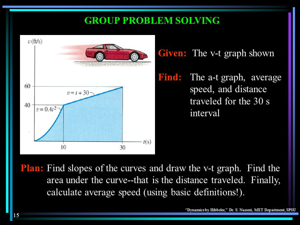 GROUP PROBLEM SOLVING Given: The v-t graph shown. Find: The a-t graph, average speed, and distance traveled for the 30 s interval.