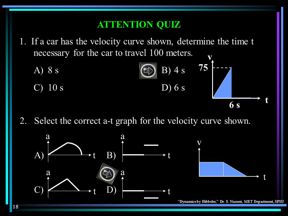 2. Select the correct a-t graph for the velocity curve shown.