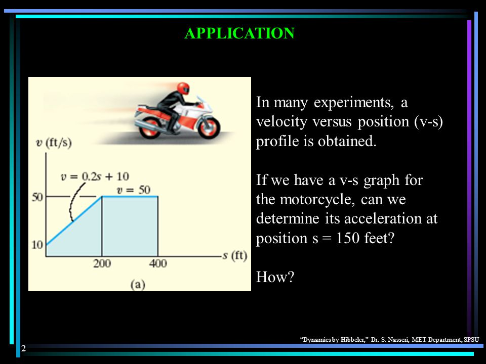 APPLICATION In many experiments, a velocity versus position (v-s) profile is obtained.
