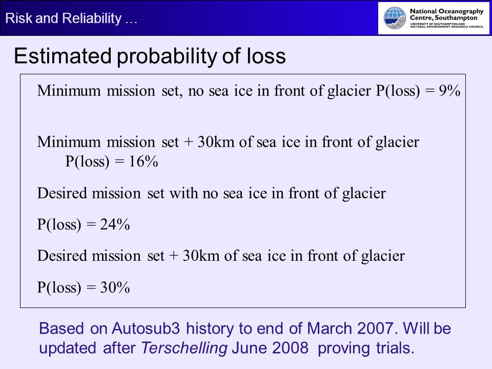 Estimated probability of loss
