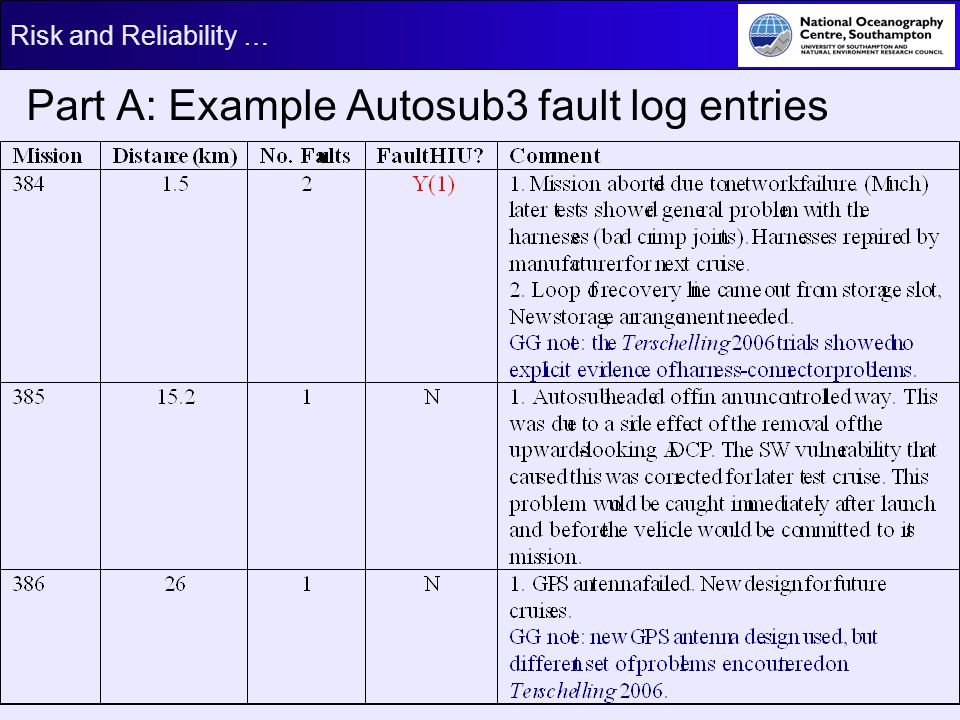 Part A: Example Autosub3 fault log entries