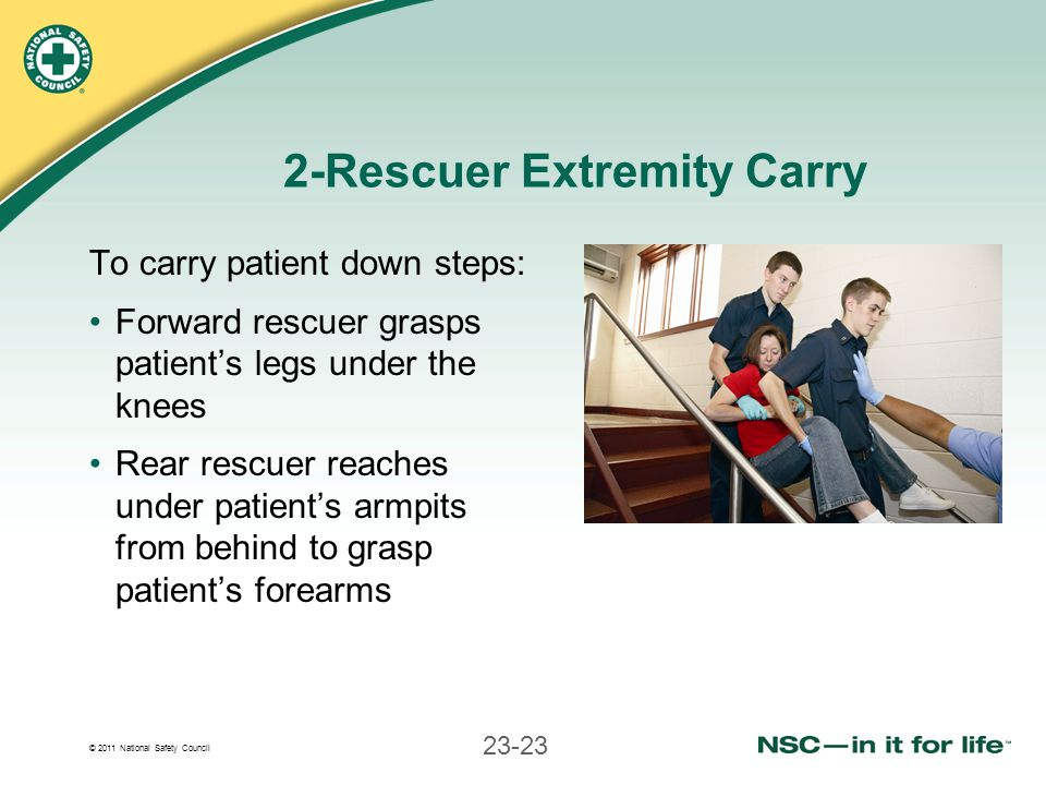 2-Rescuer Extremity Carry