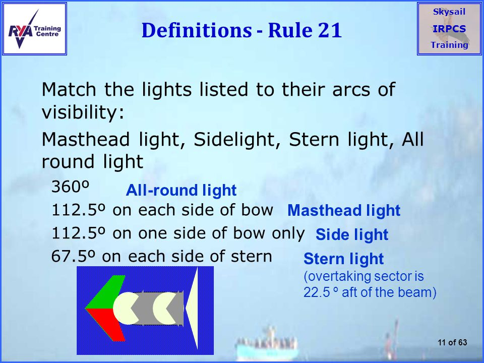 Definitions - Rule 21 Match the lights listed to their arcs of visibility: Masthead light, Sidelight, Stern light, All round light.