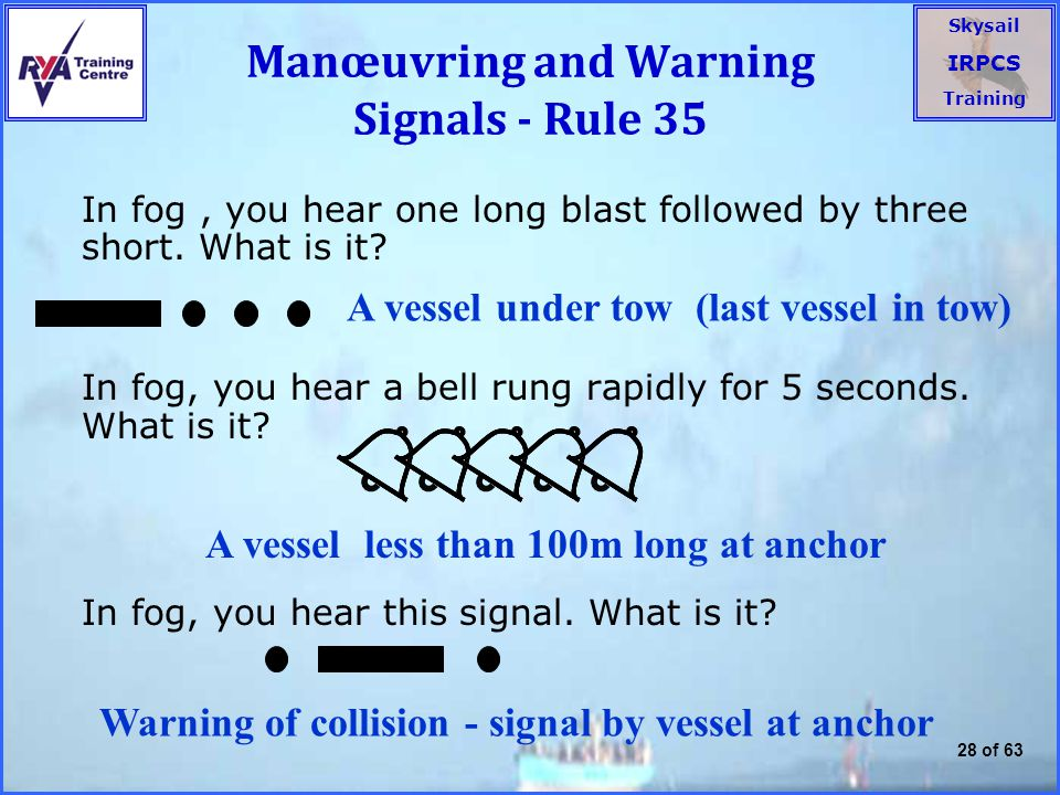 Manœuvring and Warning Signals - Rule 35