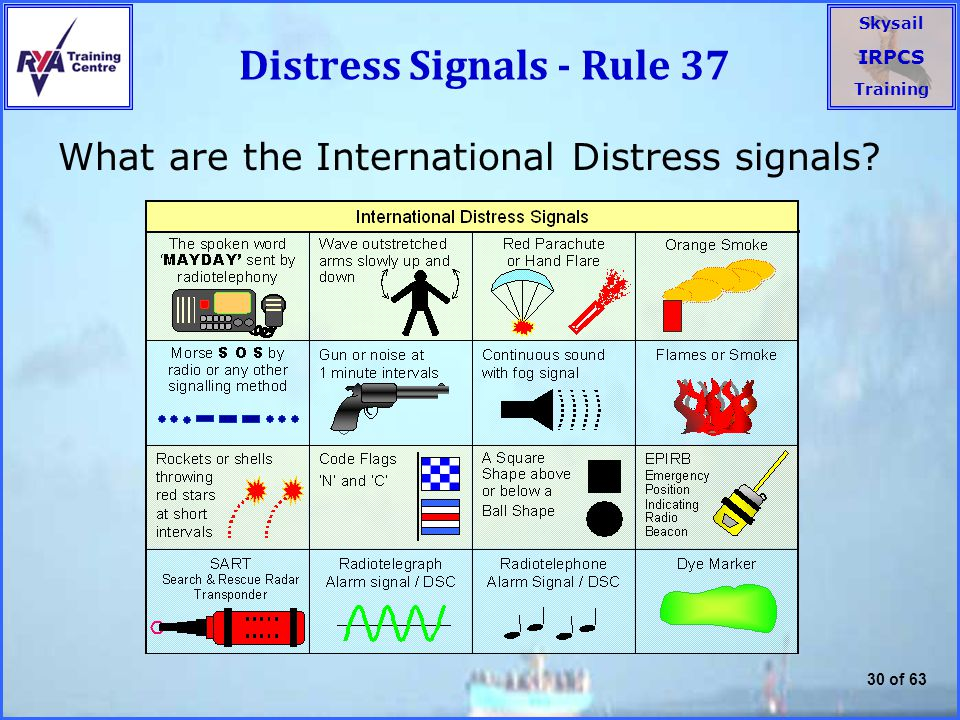Distress Signals - Rule 37