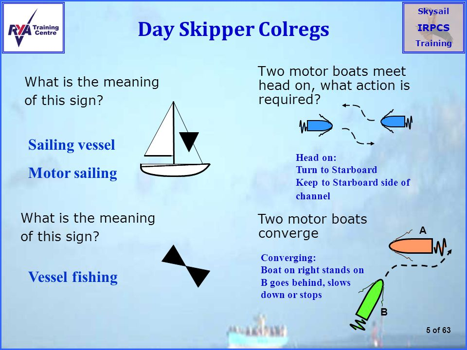 Day Skipper Colregs Sailing vessel Motor sailing Vessel fishing