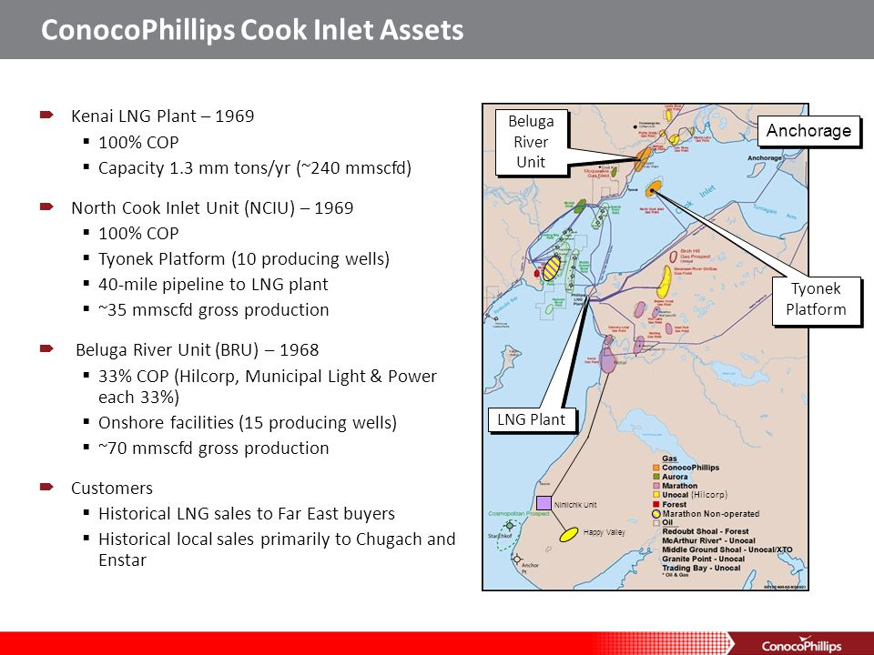 ConocoPhillips Cook Inlet Assets