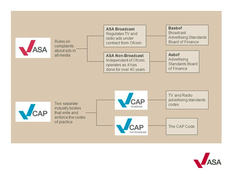 ASA Broadcast Regulates TV and. radio ads under. contract from Ofcom. Basbof. Broadcast. Advertising Standards.