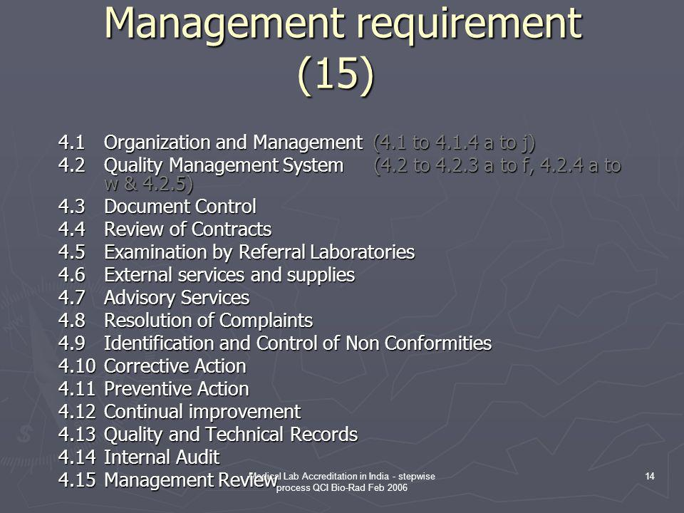 Management requirement (15)