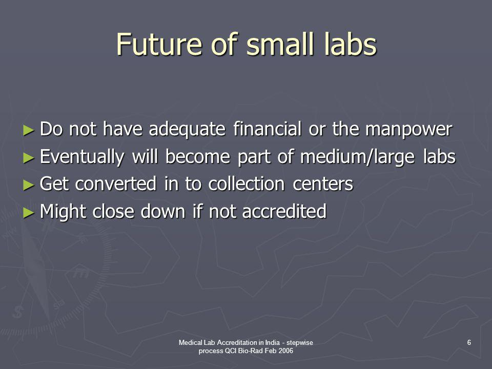 Future of small labs Do not have adequate financial or the manpower